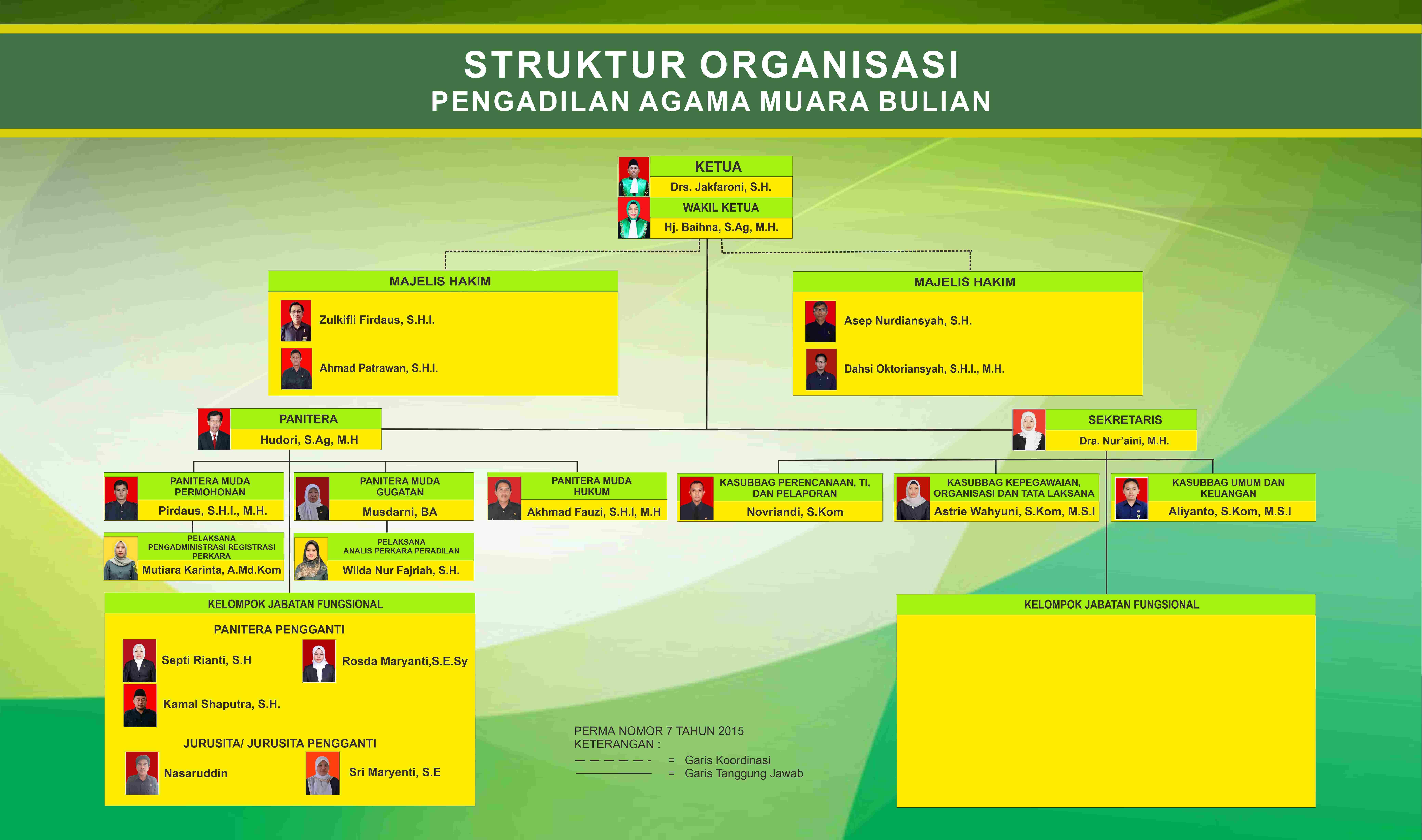 struktur organisasi 2021 03web